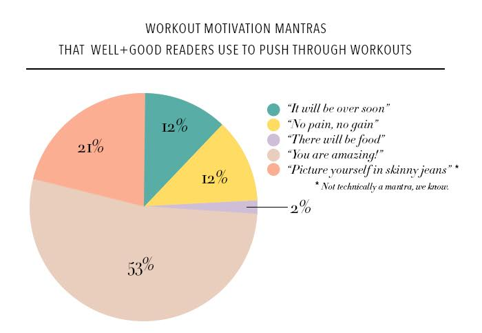 Workout_Motivation_Mantras