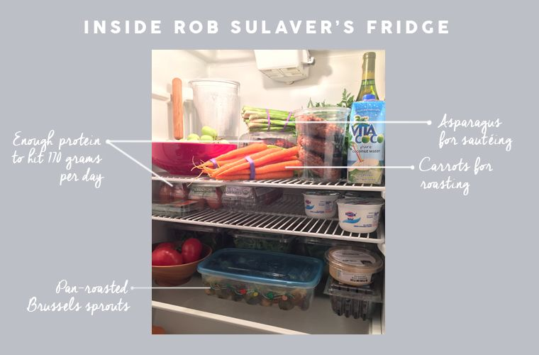 Rob-Sulaver-refrigerator-look-book