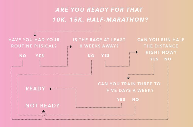 Are you ready for a half marathon