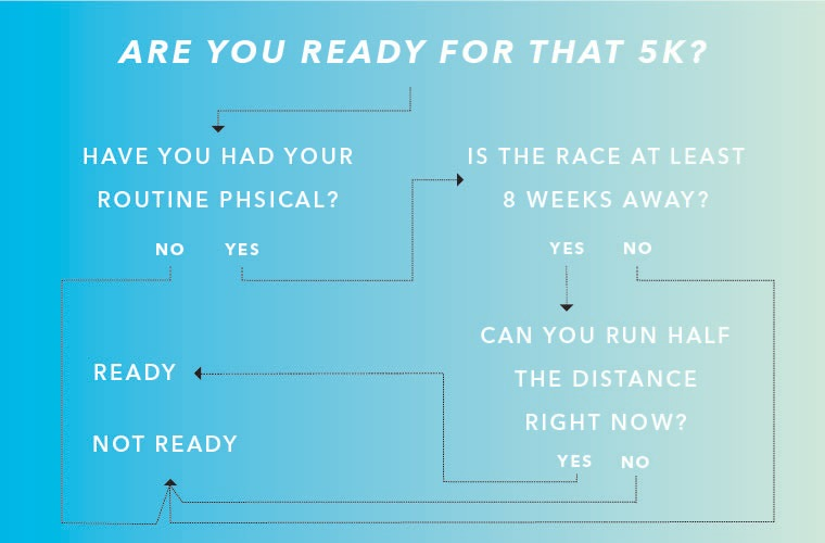 Are you ready for a 5k