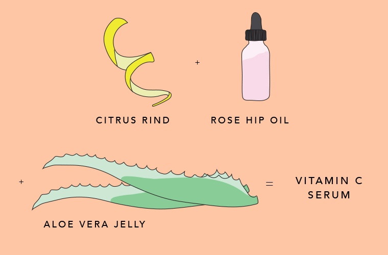 Vitamin-C-Serum