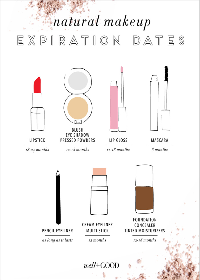 Guide To Makeup Expiration Dates Well Good