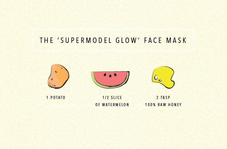 Recipe for homemade facial mask