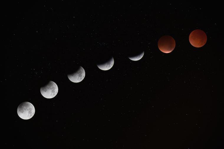 lunar eclipse zodiac