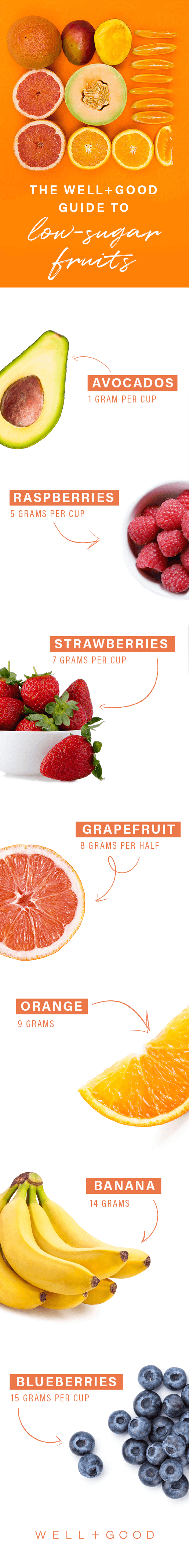 Thumbnail for The best fruits to eat if you want to avoid a sugar high