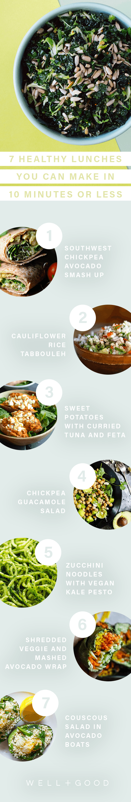 Easy to make 10-minute healthy lunch recipes | Well+Good