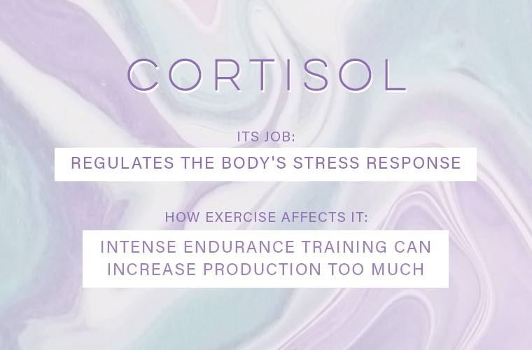 exercise-affects-your-hormones-cortisol