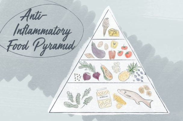 This anti-inflammatory food pyramid will help you build the ultimate healthy diet