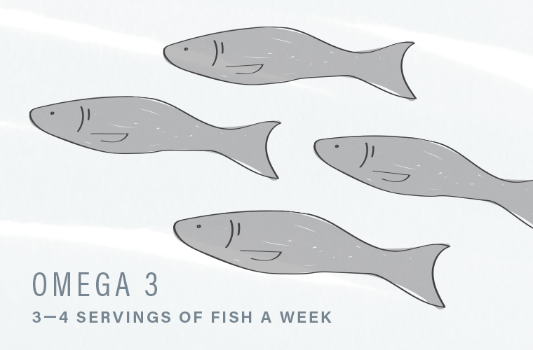 how much omega3s to eat