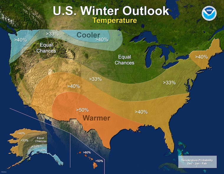 Winter weather temperature predictions