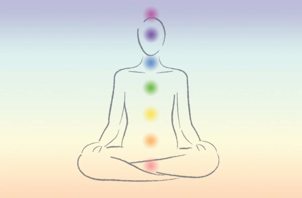 your 7 chakras explained