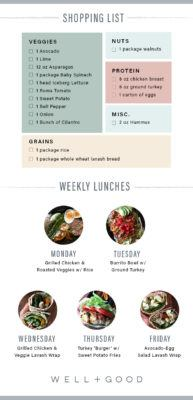 Shopping list for prepping $3 lunches