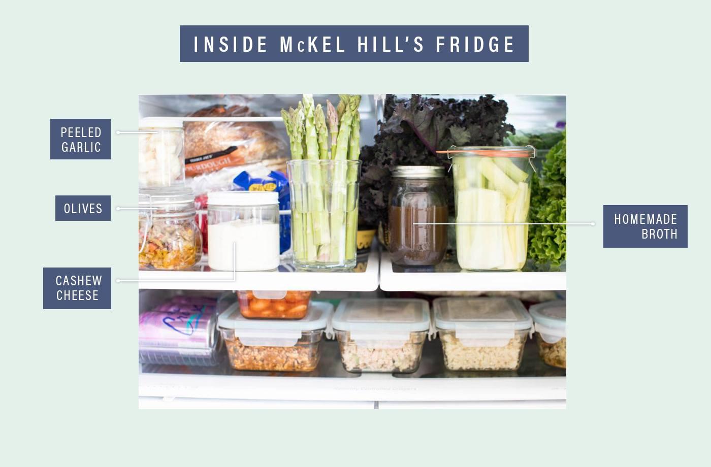 healthade mckel hill refrigerator look book