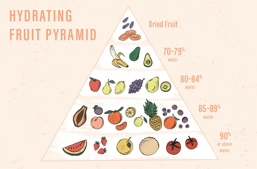 most hydrating fruits