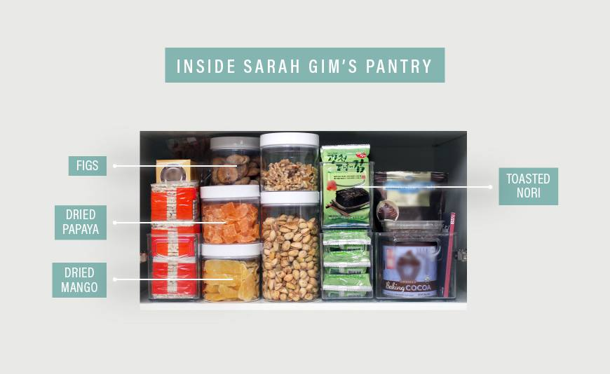Thumbnail for Here's what to stock in the ultimate clean-eating pantry for instantaneous meal prep