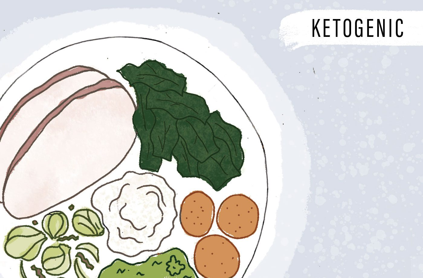 ketogenic thanksgiving meal