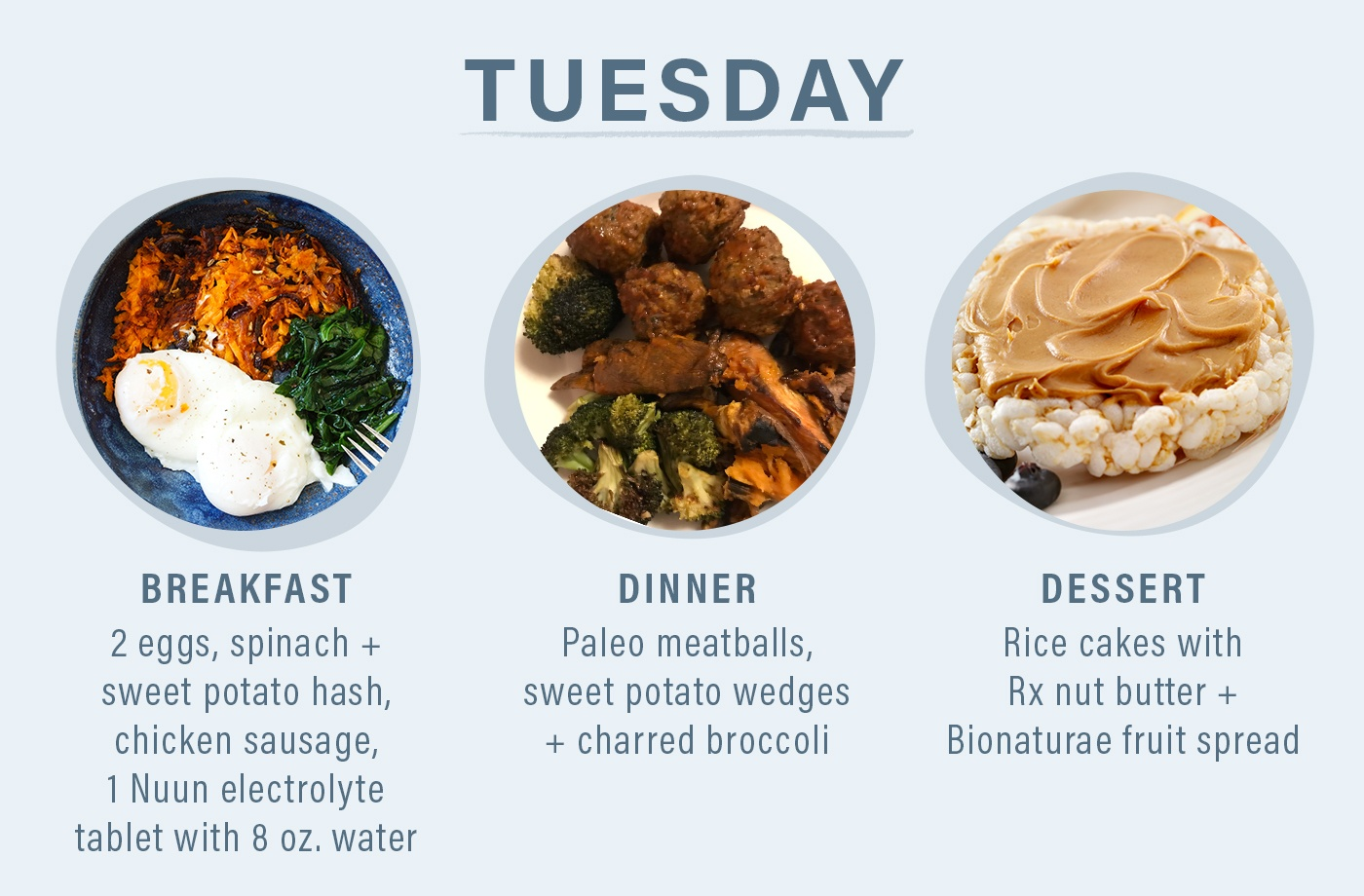 Crossfit meal plan by professional athlete | Well+Good