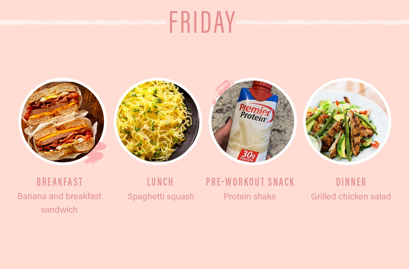 orangetheory food diary friday