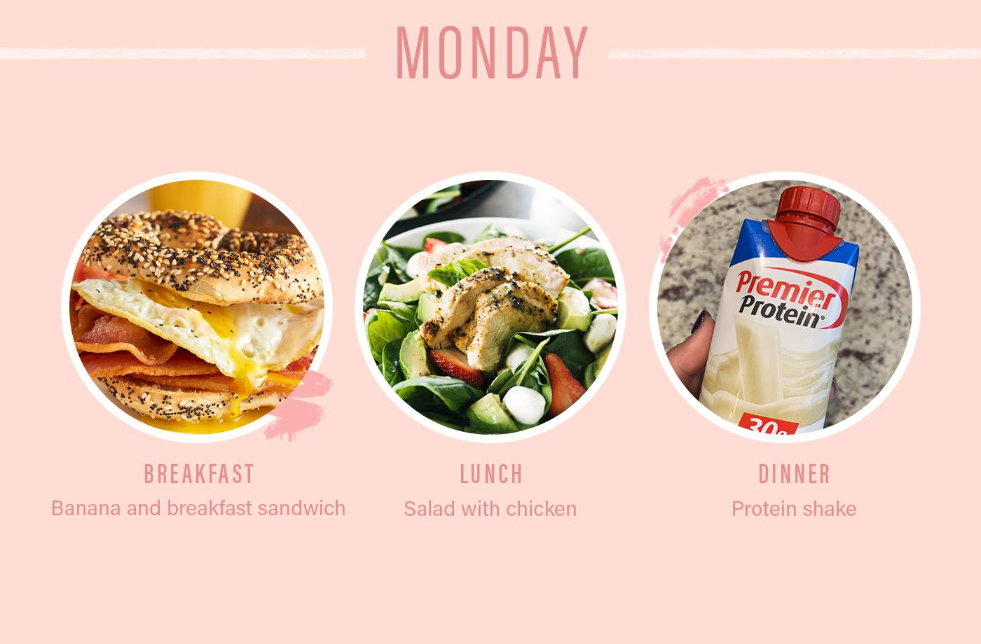 orangetheory food plan monday
