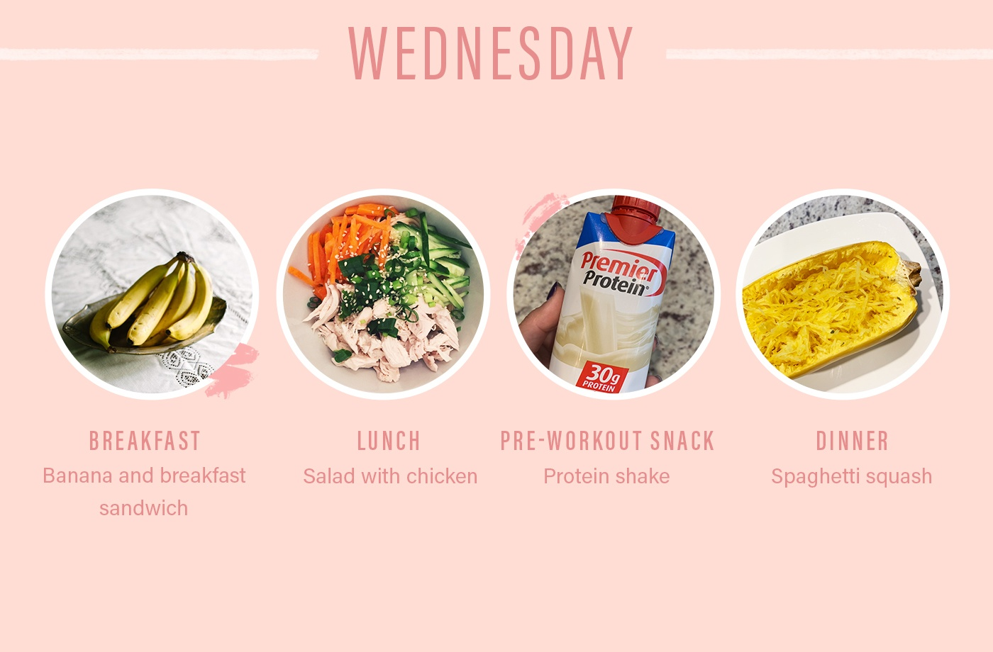 orangetheory food diary wednesday