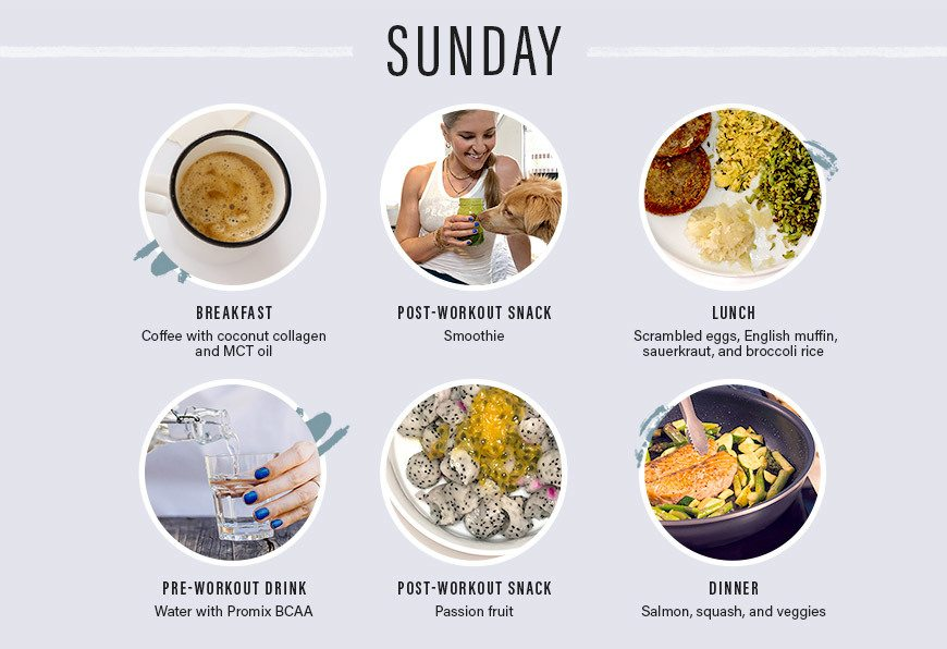 rebecca kennedy food diary sunday