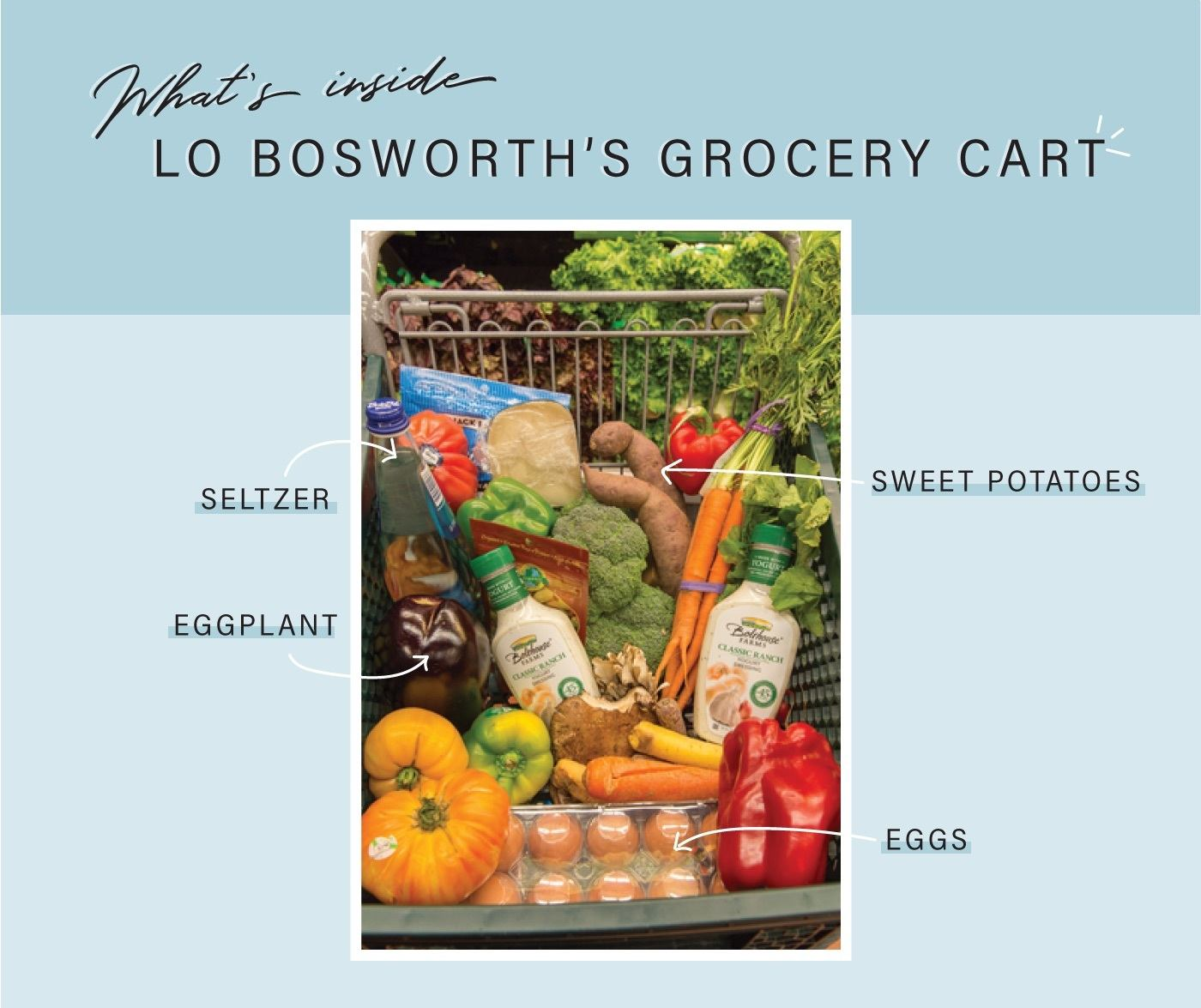 los bosworth grocery basket