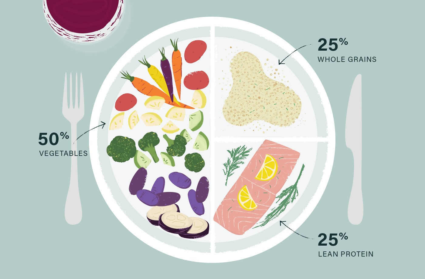 daily calories in lean mediterranean diet
