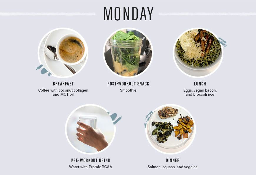 rebecca kennedy food diary monday