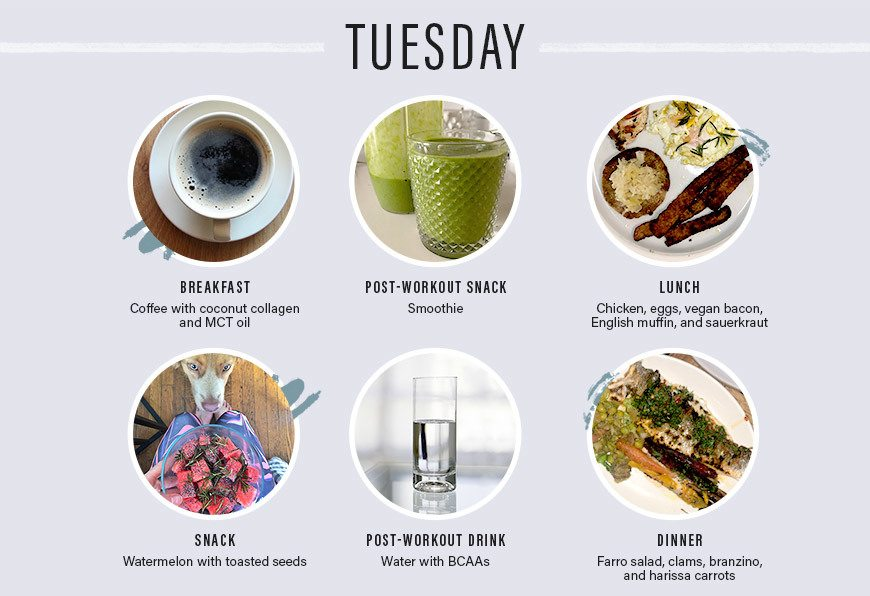 rebecca kennedy food diary tuesday
