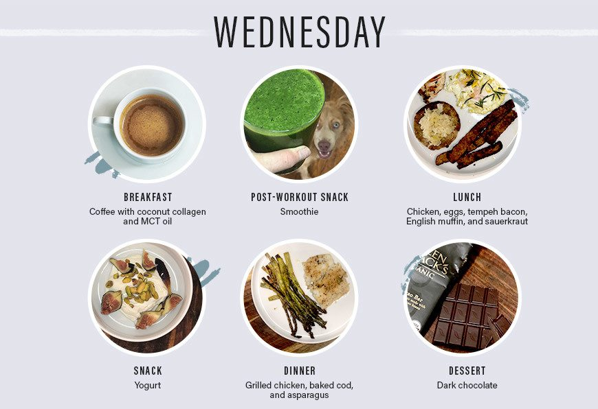 rebecca kennedy food diary wednesday