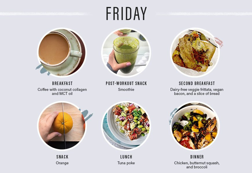 rebecca kennedy food diary friday