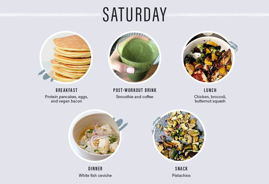 rebecca kennedy food diary saturday