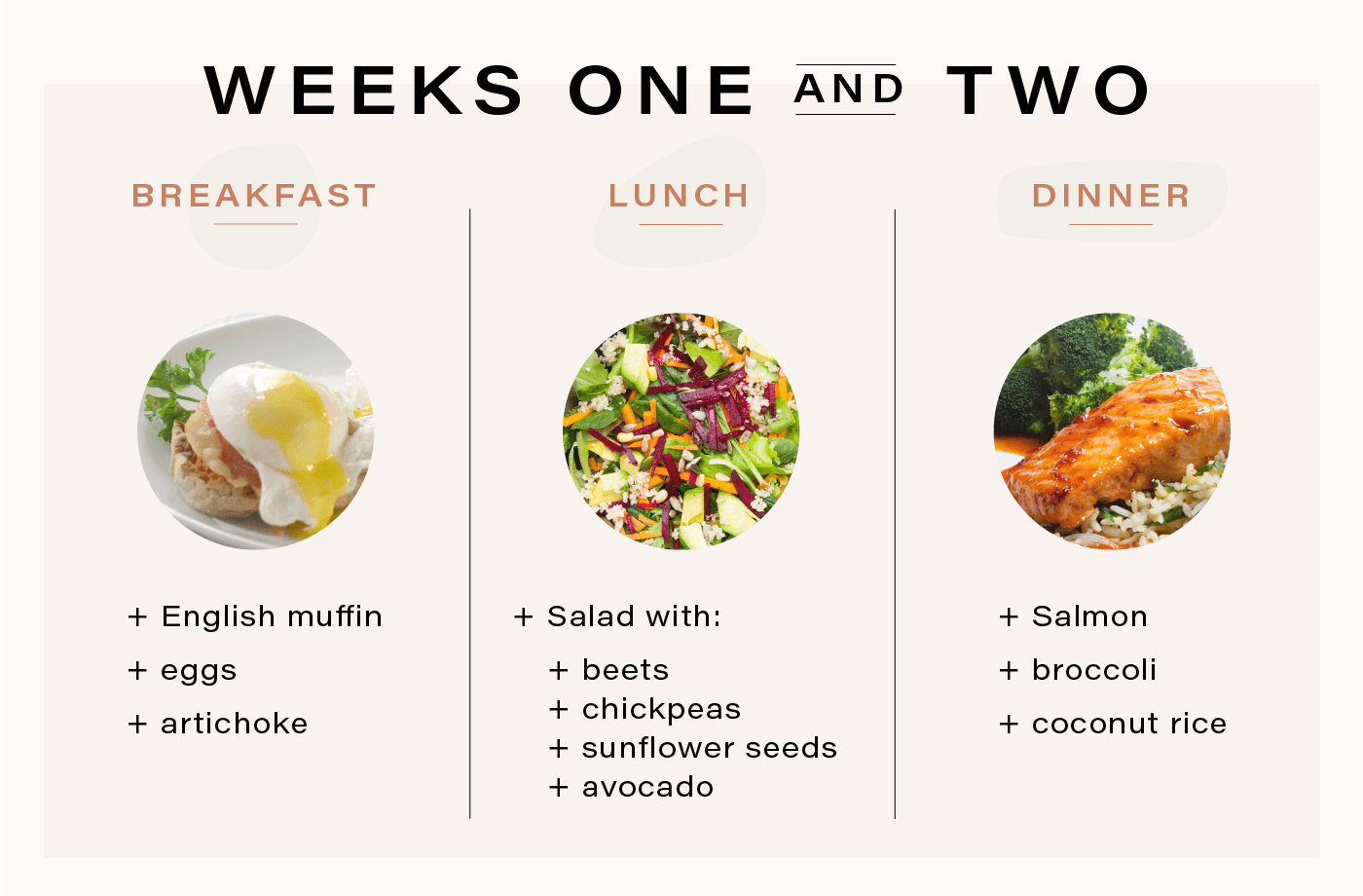 meal plan for runners weeks one and two