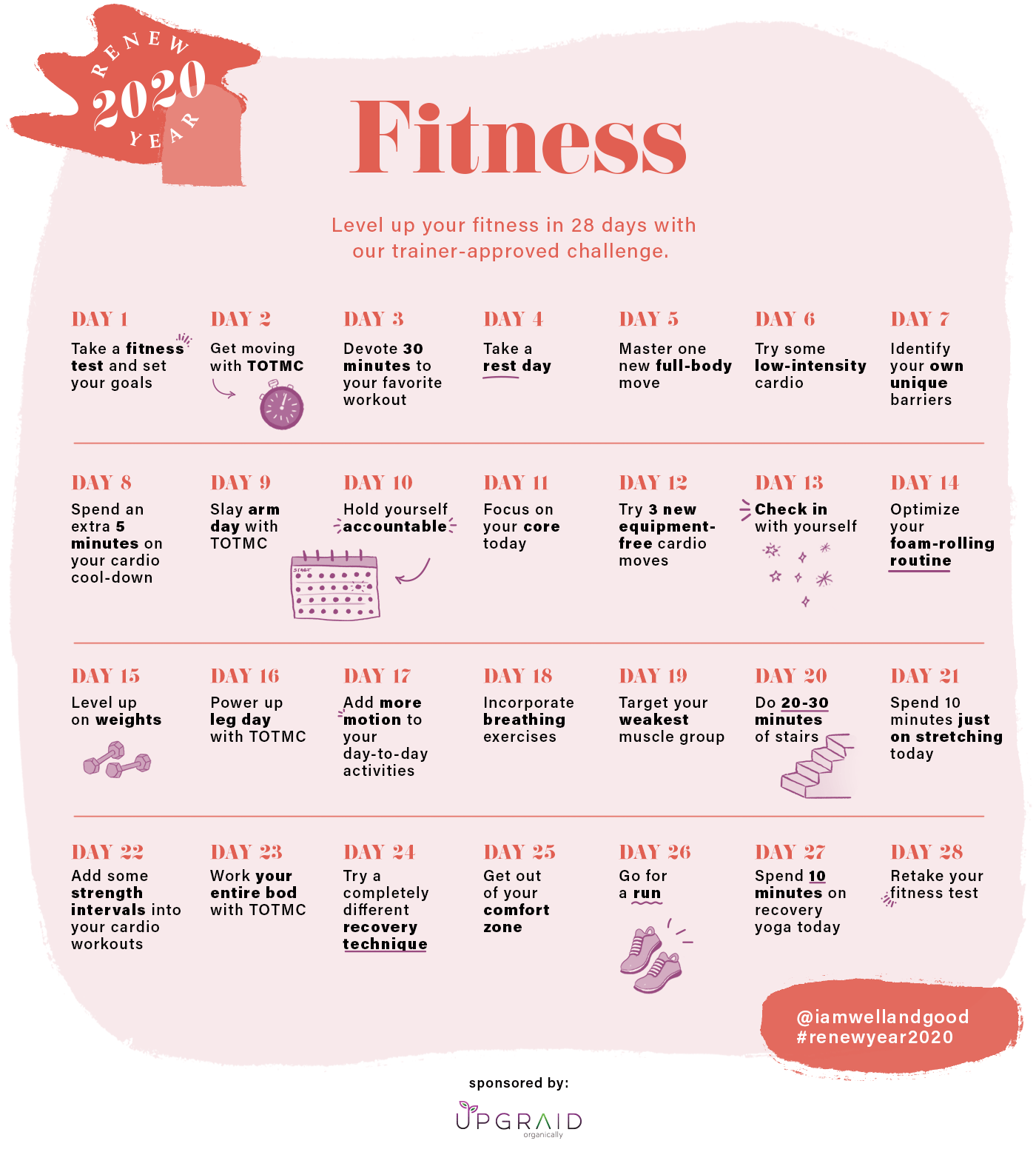 Fitness Challenge Ideas To Start The New Year Strong Well Good