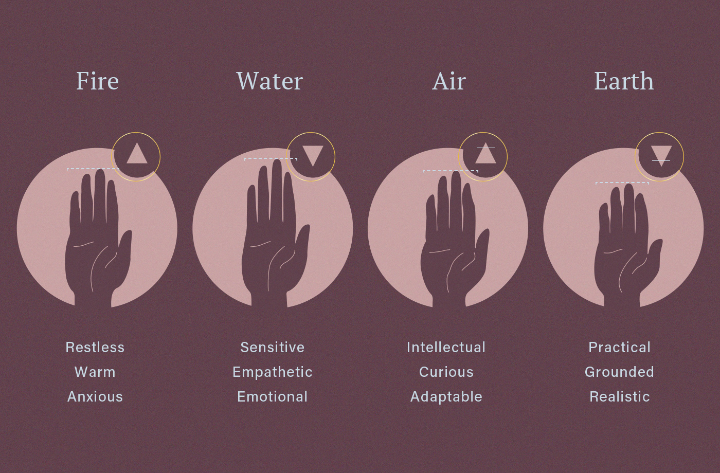 palm reading in astrology