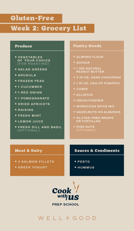 gluten-free shopping list