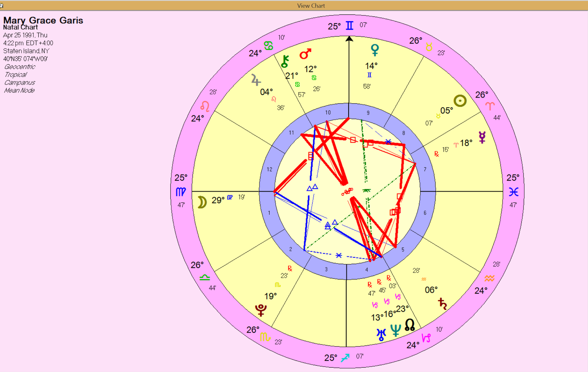 How to read a natal chart and understand planet placements   Well+Good
